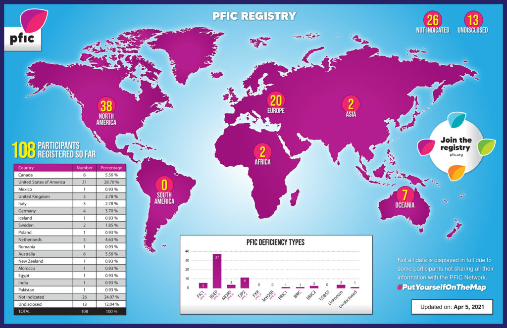 pfic map